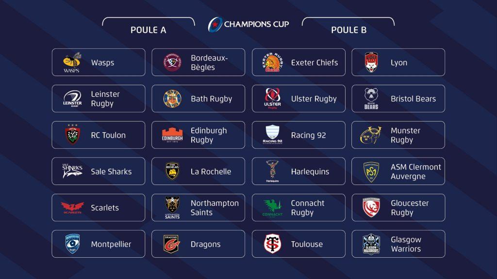 Phase de poules de la Champions Cup : quatre oppositions à suivre !
